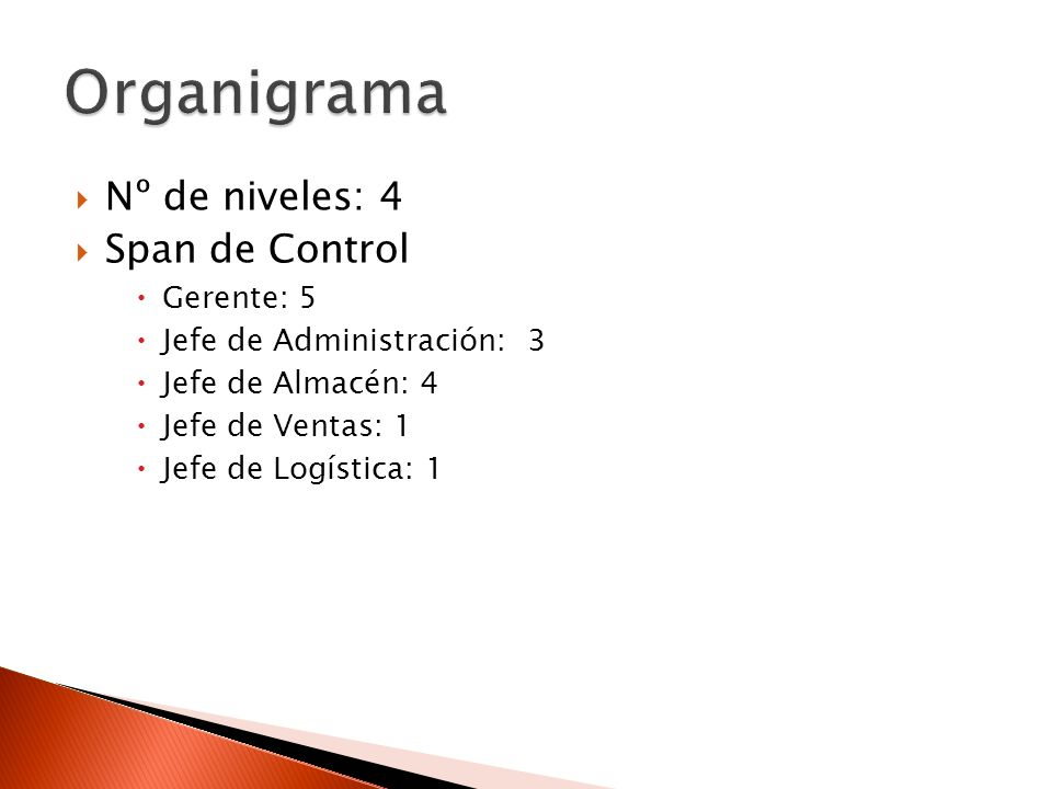 Organigrama Nº de niveles: 4 Span de Control Gerente: 5