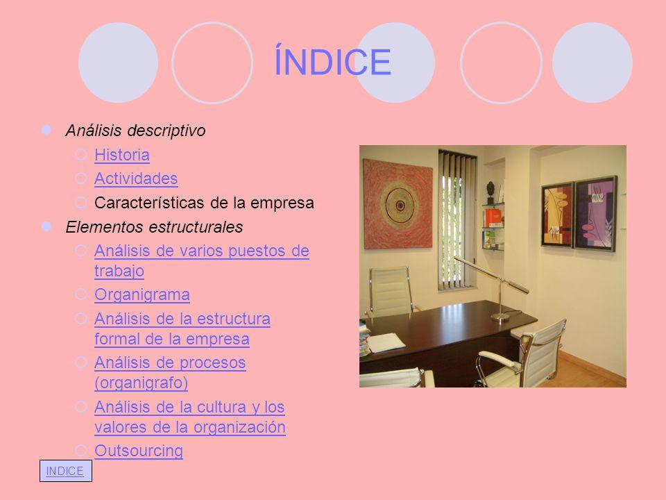 ÍNDICE Análisis descriptivo Historia Actividades