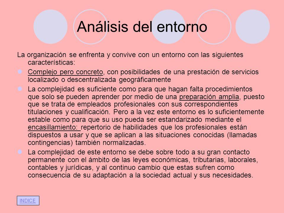 Análisis del entorno La organización se enfrenta y convive con un entorno con las siguientes características: