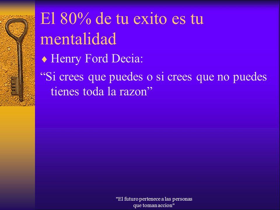 El 80% de tu exito es tu mentalidad