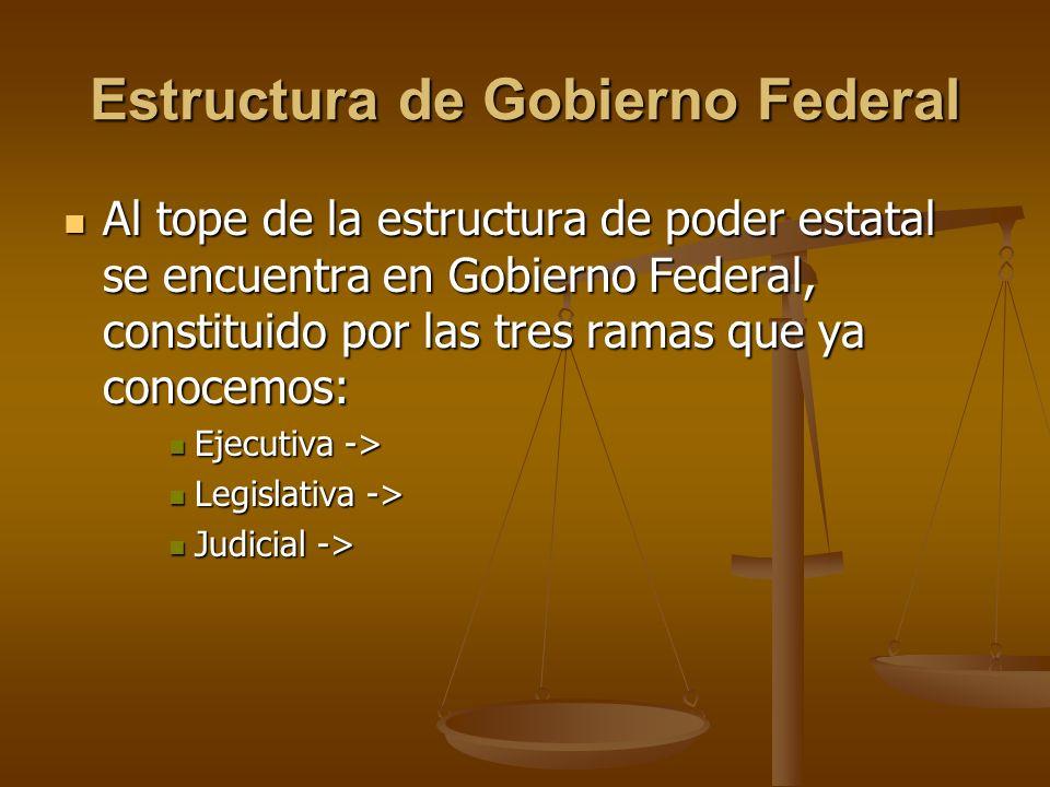 Estructura de Gobierno Federal