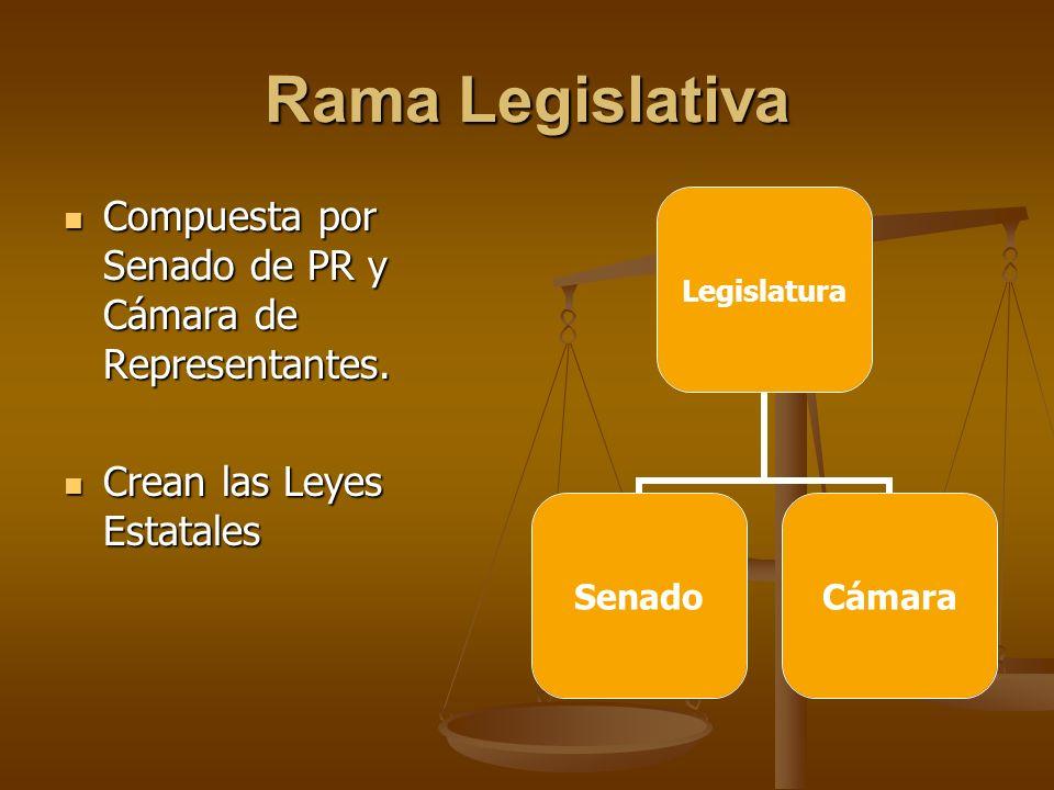 Rama Legislativa Compuesta por Senado de PR y Cámara de Representantes. Crean las Leyes Estatales