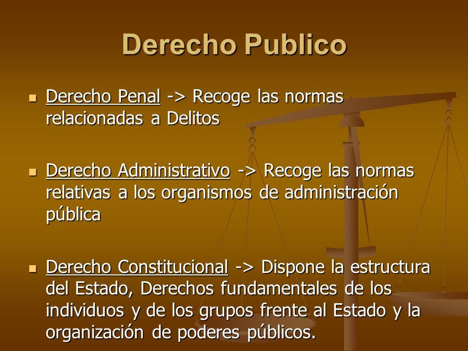 Derecho Publico Derecho Penal -> Recoge las normas relacionadas a Delitos.