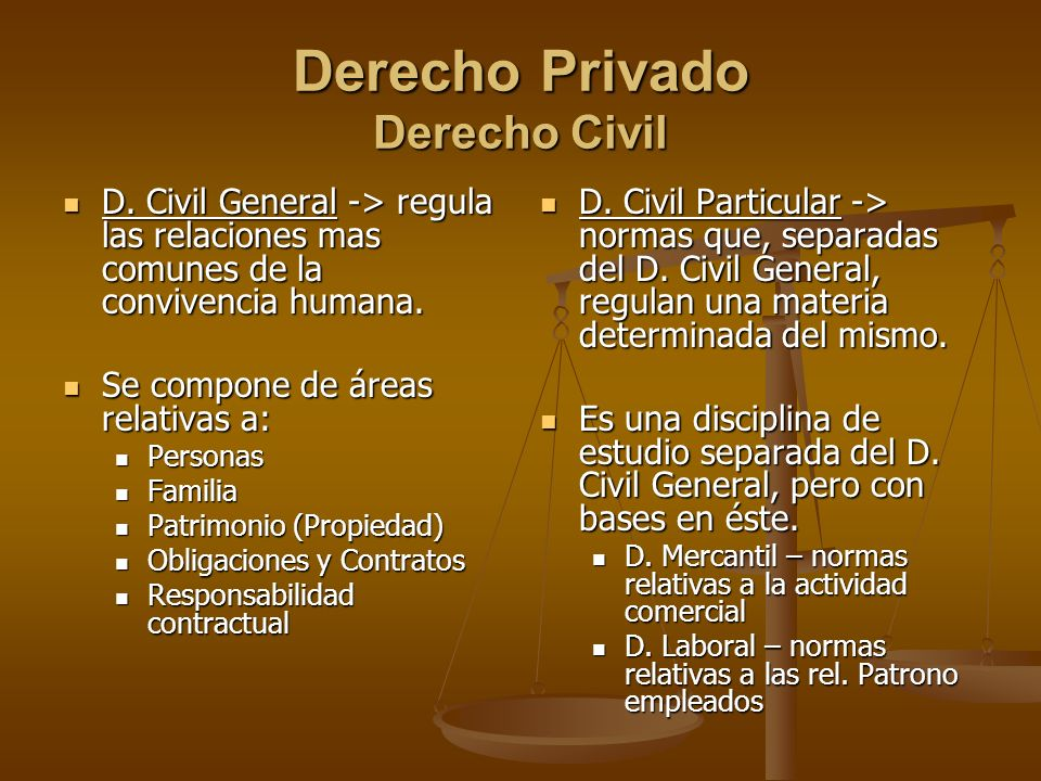 Derecho Privado Derecho Civil