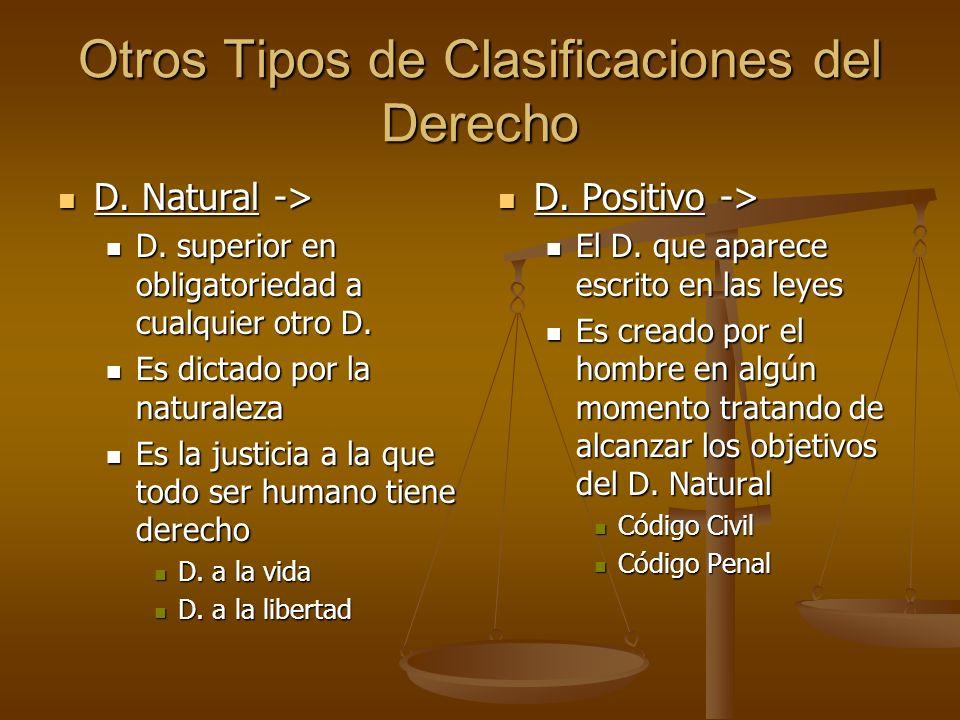 Otros Tipos de Clasificaciones del Derecho