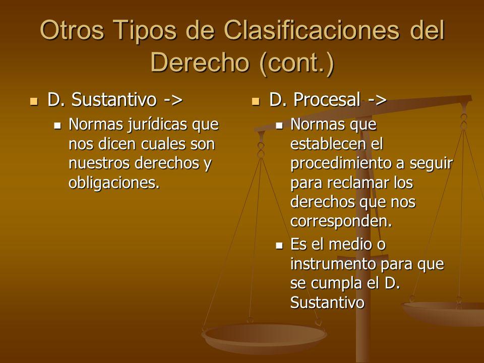 Otros Tipos de Clasificaciones del Derecho (cont.)