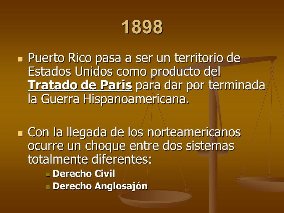 1898 Puerto Rico pasa a ser un territorio de Estados Unidos como producto del Tratado de Paris para dar por terminada la Guerra Hispanoamericana.