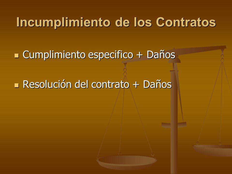 Incumplimiento de los Contratos