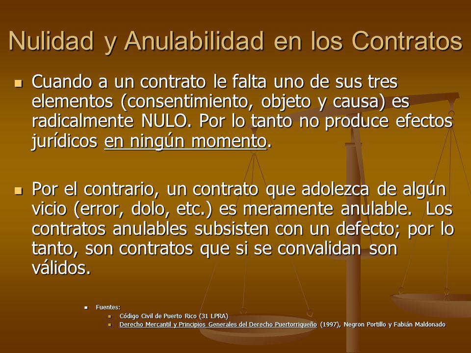 Nulidad y Anulabilidad en los Contratos