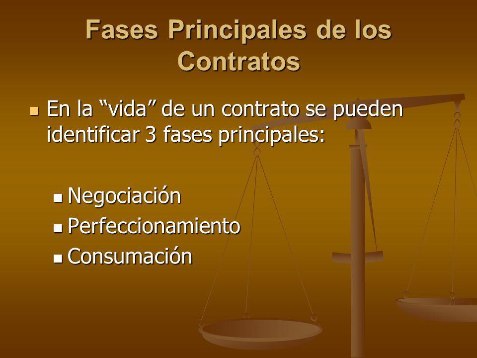 Fases Principales de los Contratos