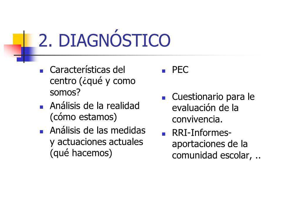 2. DIAGNÓSTICO Características del centro (¿qué y como somos
