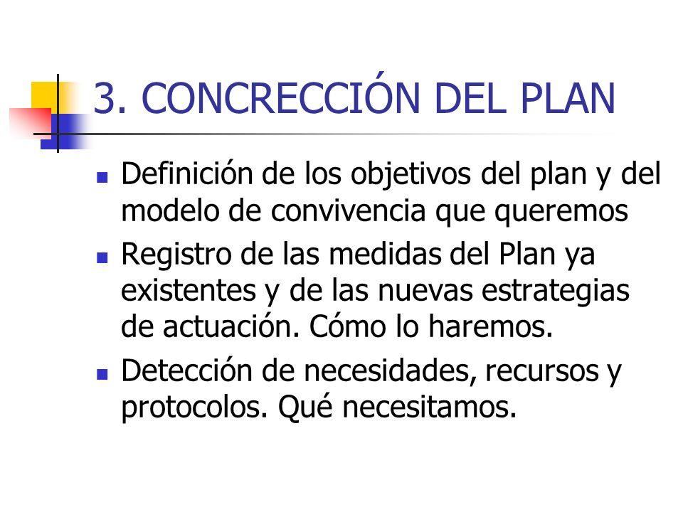 3. CONCRECCIÓN DEL PLAN Definición de los objetivos del plan y del modelo de convivencia que queremos.