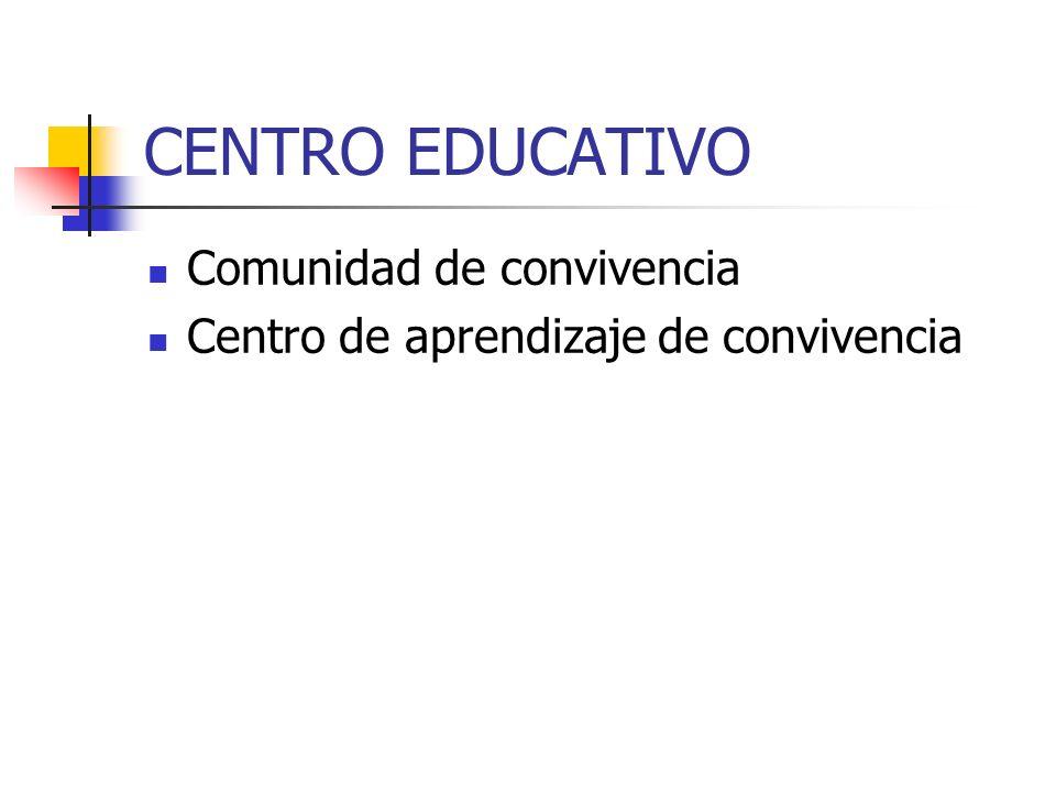 CENTRO EDUCATIVO Comunidad de convivencia