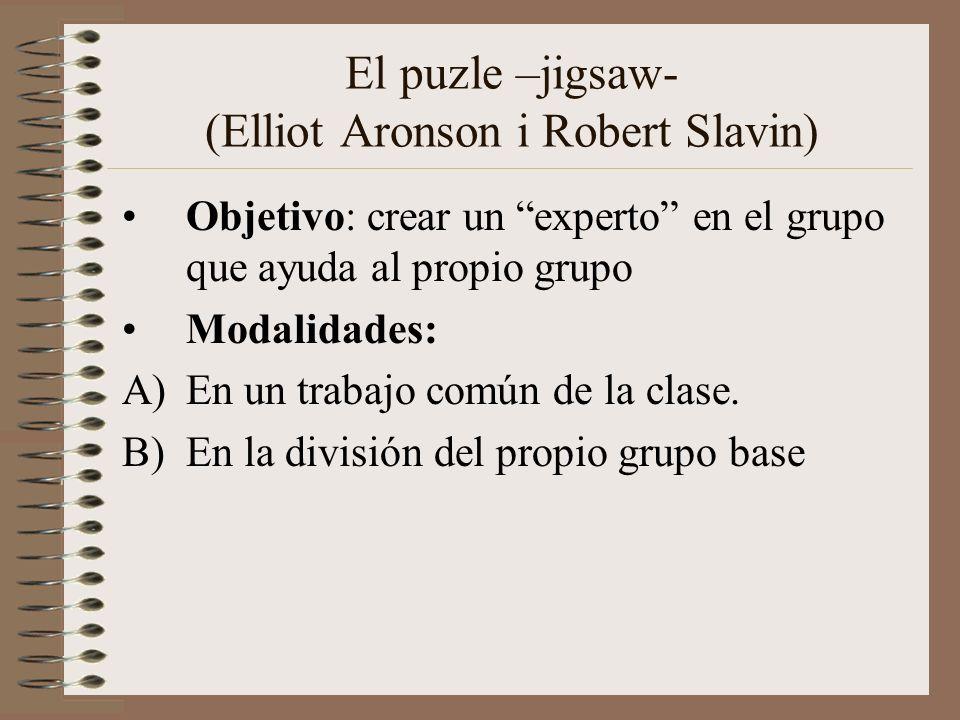 El puzle –jigsaw- (Elliot Aronson i Robert Slavin)