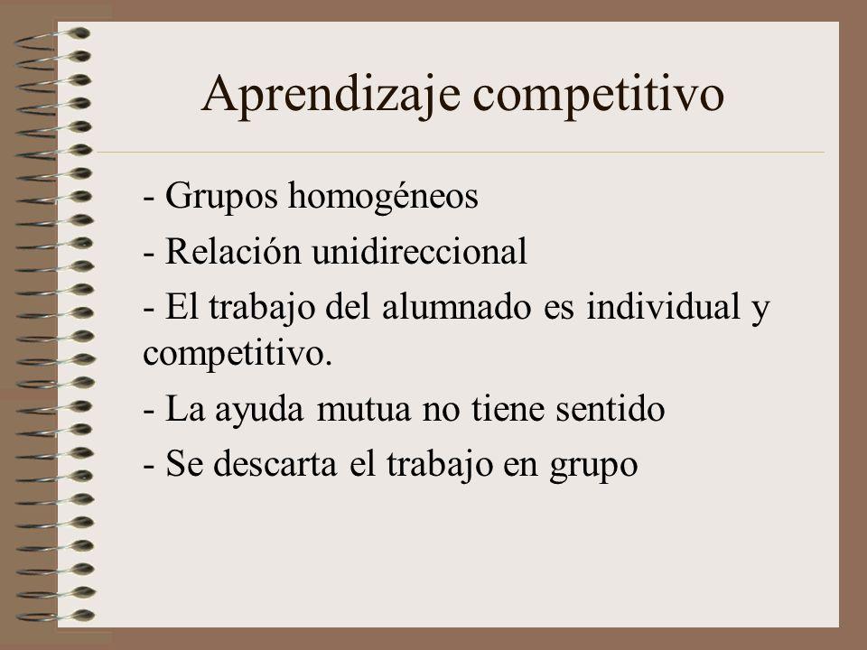 Aprendizaje competitivo