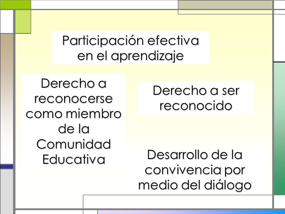 Participación efectiva en el aprendizaje