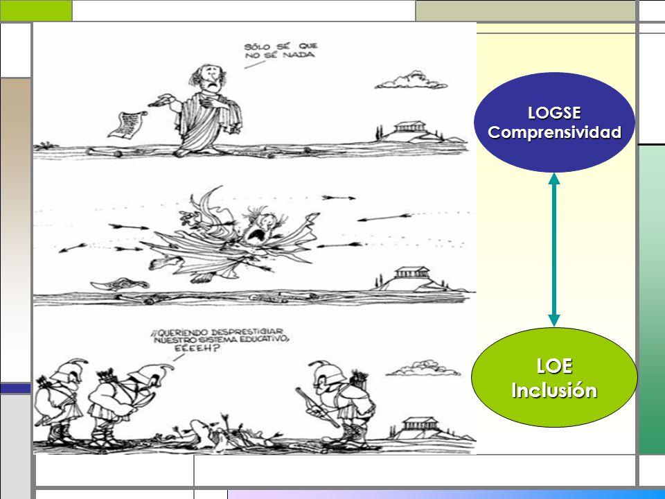LOGSE Comprensividad LOE Inclusión