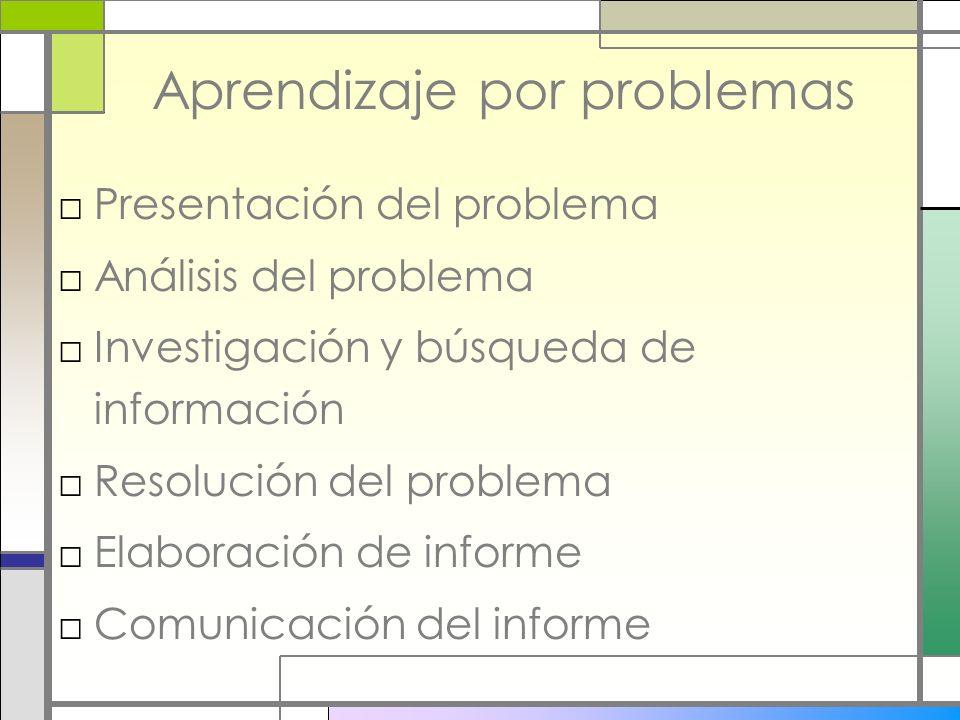 Aprendizaje por problemas