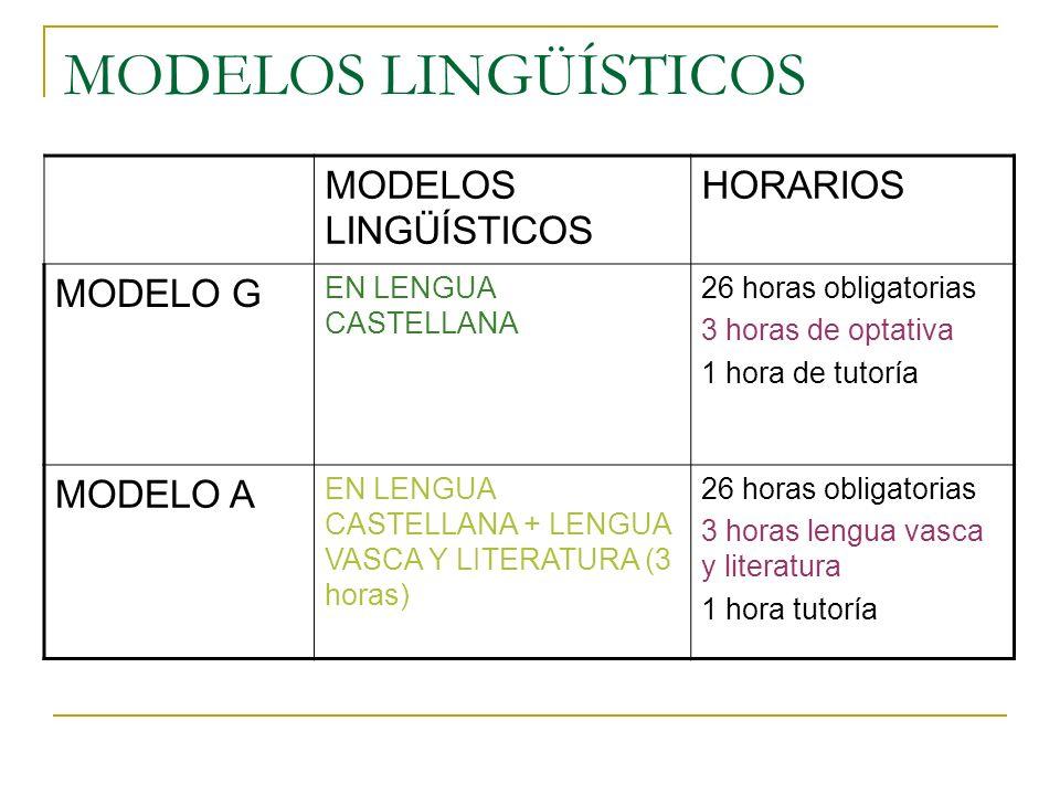 MODELOS LINGÜÍSTICOS MODELOS LINGÜÍSTICOS HORARIOS MODELO G MODELO A