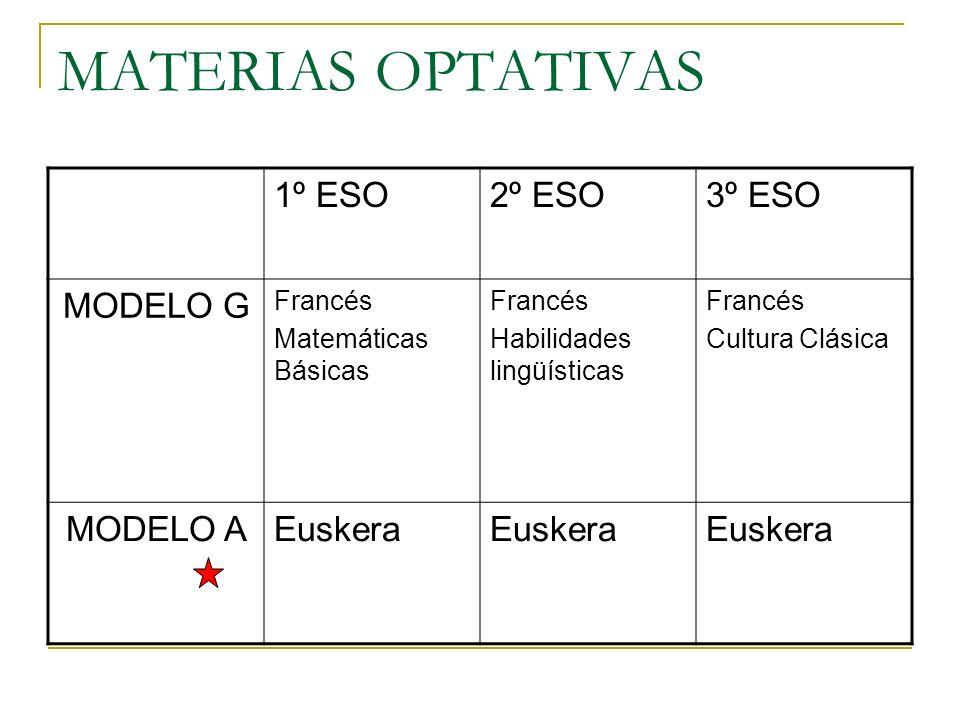 MATERIAS OPTATIVAS 1º ESO 2º ESO 3º ESO MODELO G MODELO A Euskera