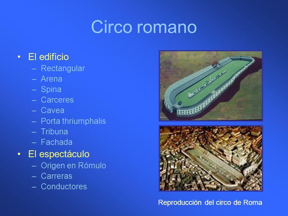 Circo romano El edificio El espectáculo Rectangular Arena Spina