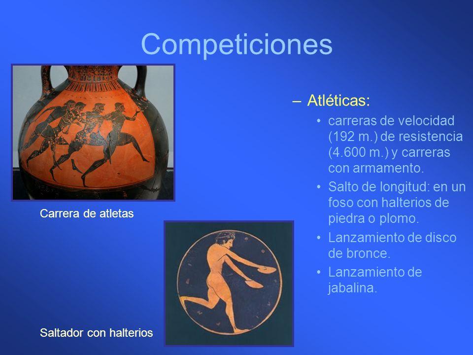 Competiciones Atléticas: