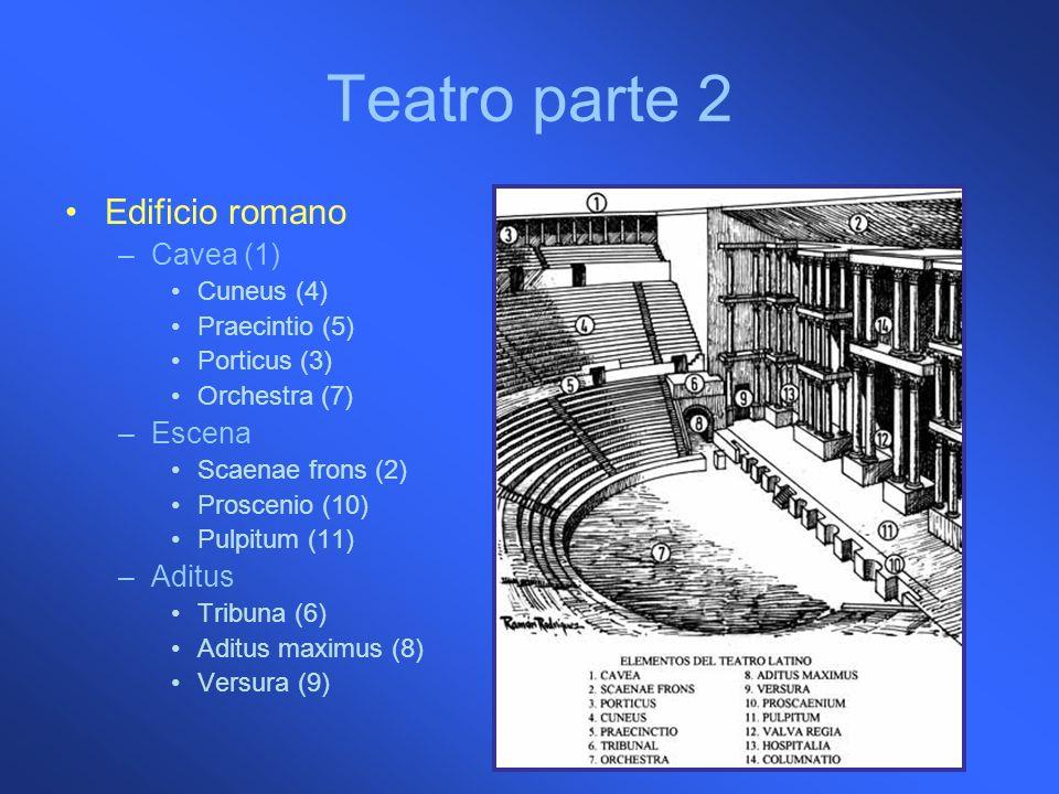 Teatro parte 2 Edificio romano Cavea (1) Escena Aditus Cuneus (4)