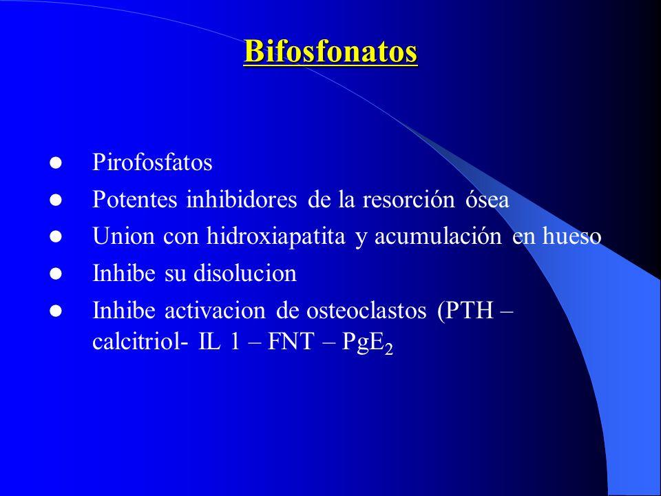 Bifosfonatos Pirofosfatos Potentes inhibidores de la resorción ósea