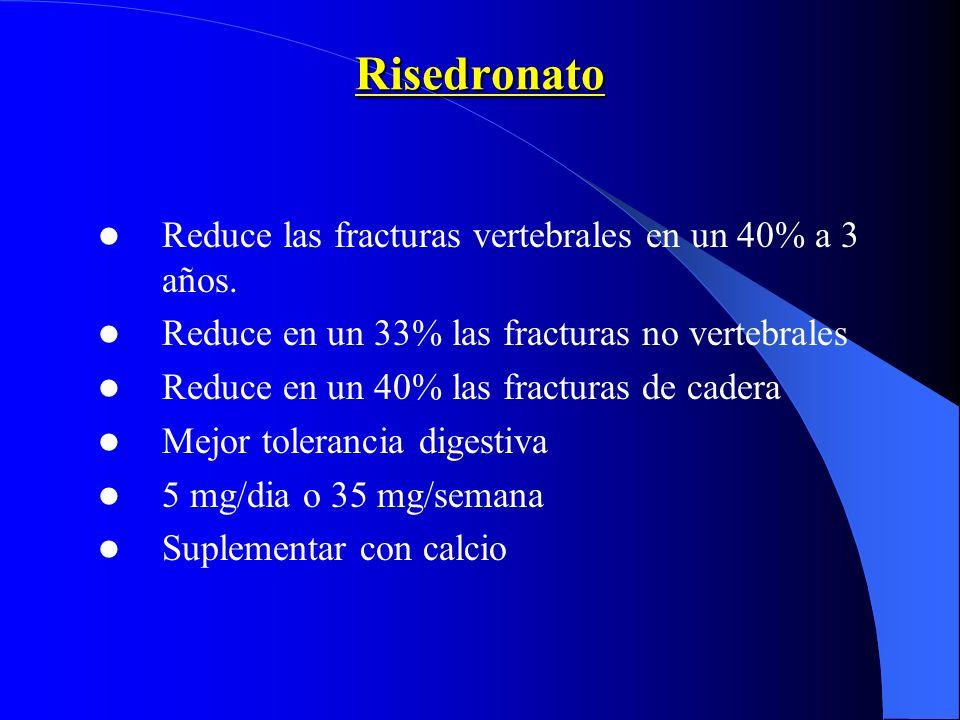 Risedronato Reduce las fracturas vertebrales en un 40% a 3 años.