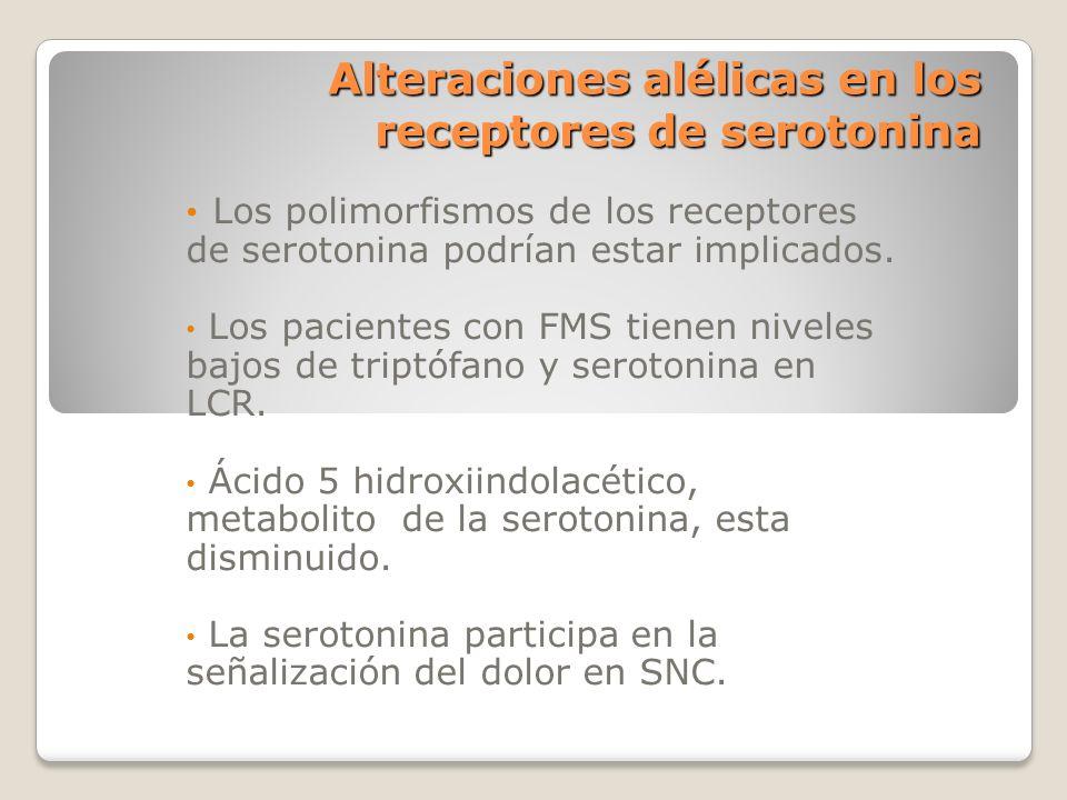 Alteraciones alélicas en los receptores de serotonina