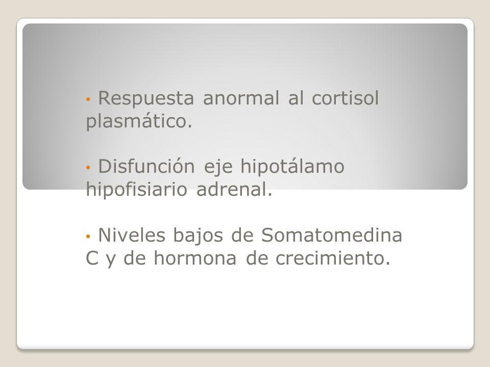 Respuesta anormal al cortisol plasmático.