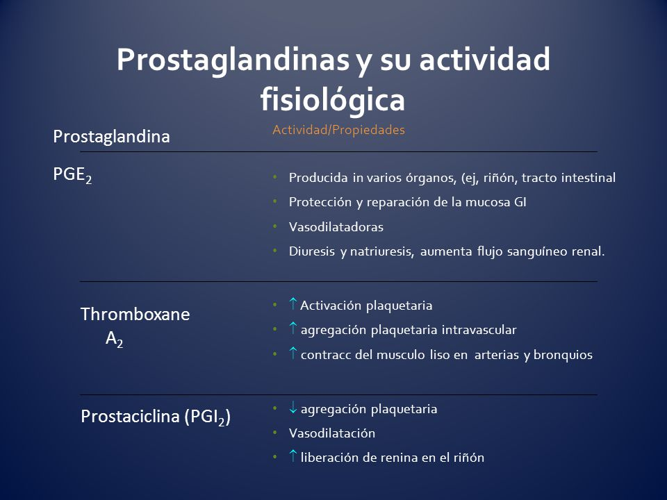 Prostaglandinas y su actividad fisiológica