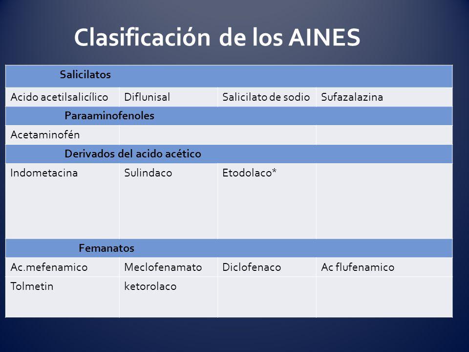 Clasificación de los AINES