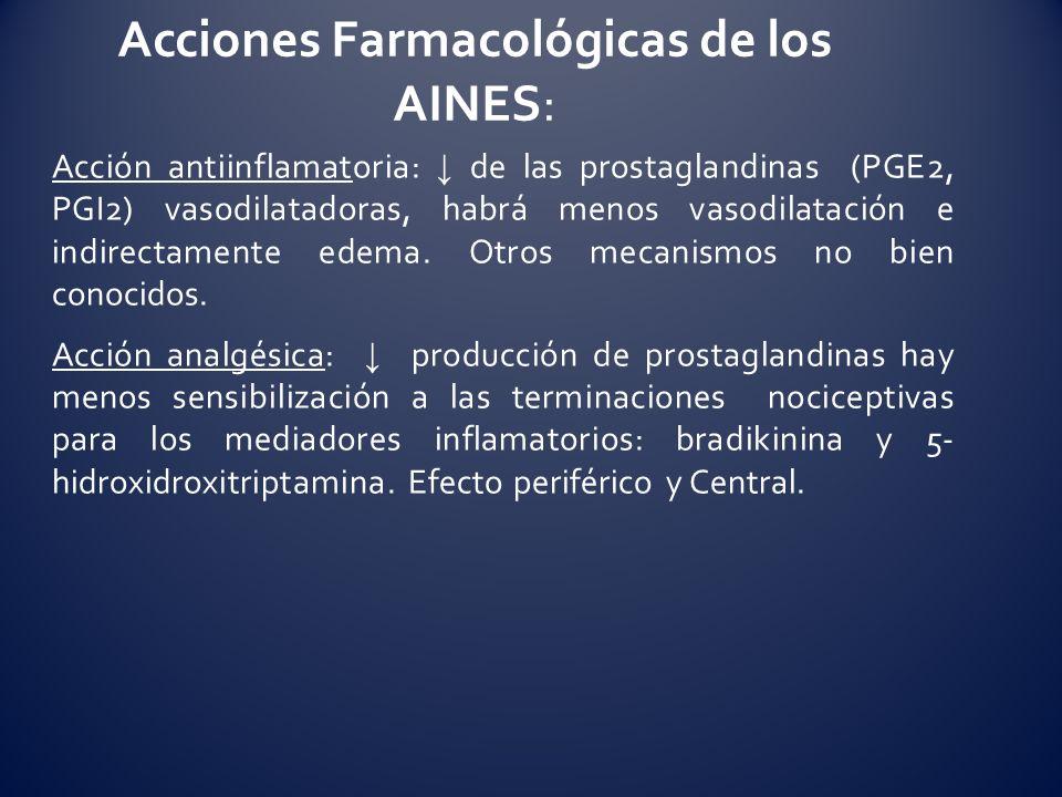 Acciones Farmacológicas de los AINES: