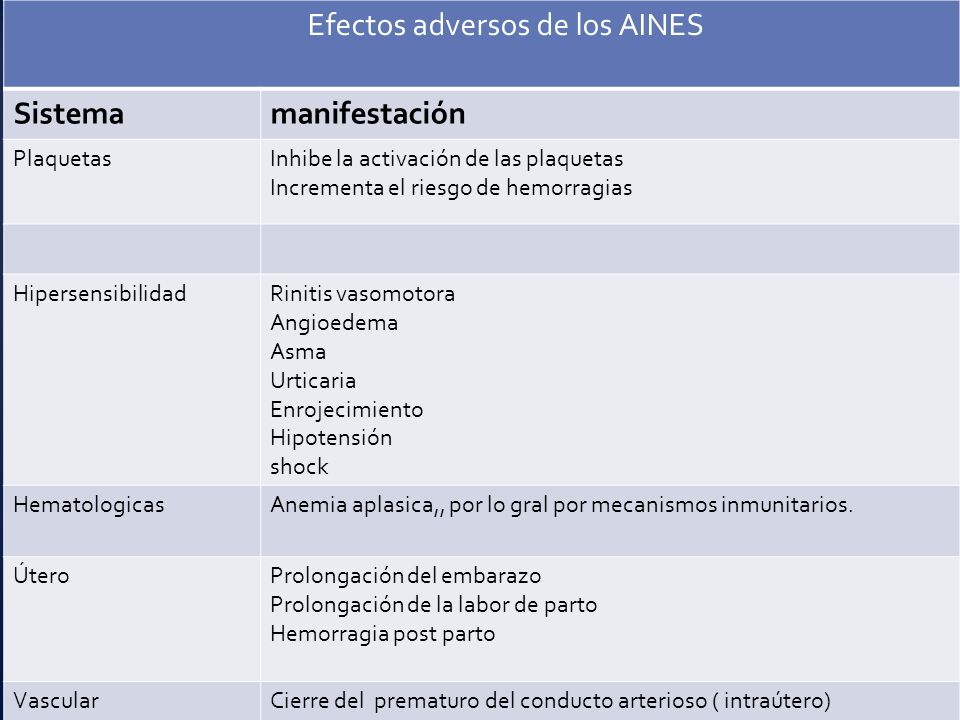 Antiinflamatorios no esteroideos, AINES - ppt video online
