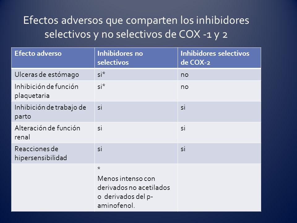 Efectos adversos que comparten los inhibidores selectivos y no selectivos de COX -1 y 2