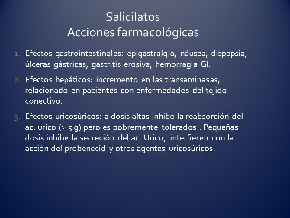 Salicilatos Acciones farmacológicas