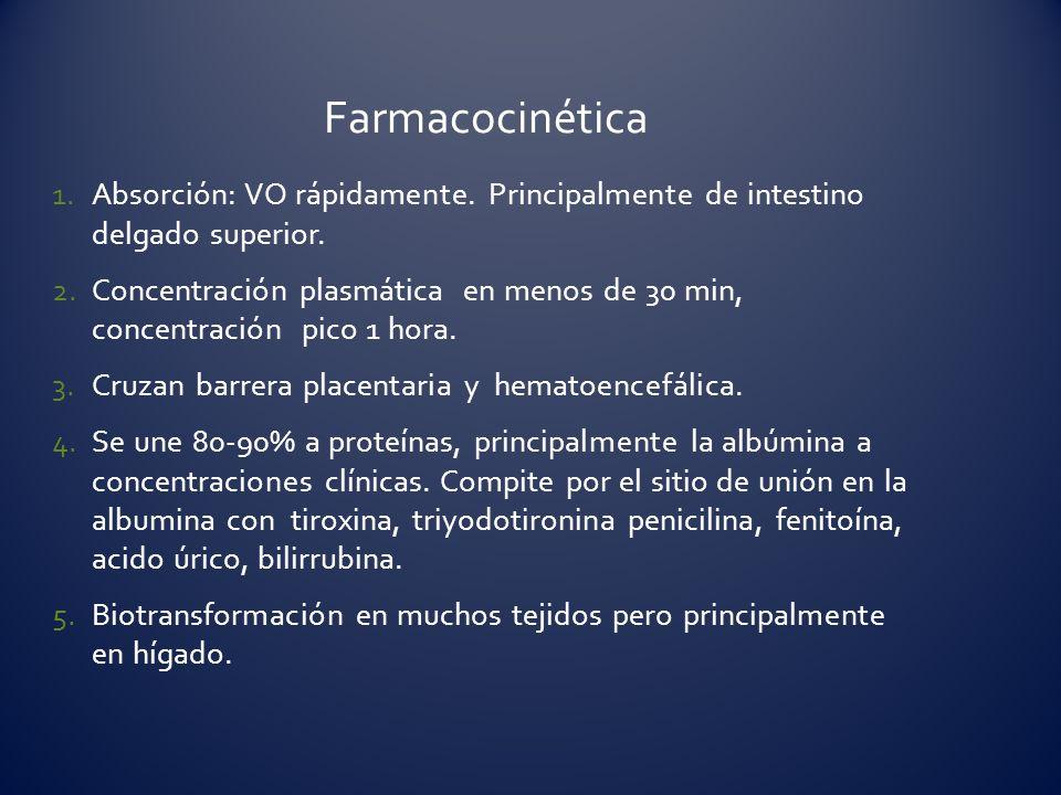 Farmacocinética Absorción: VO rápidamente. Principalmente de intestino delgado superior.