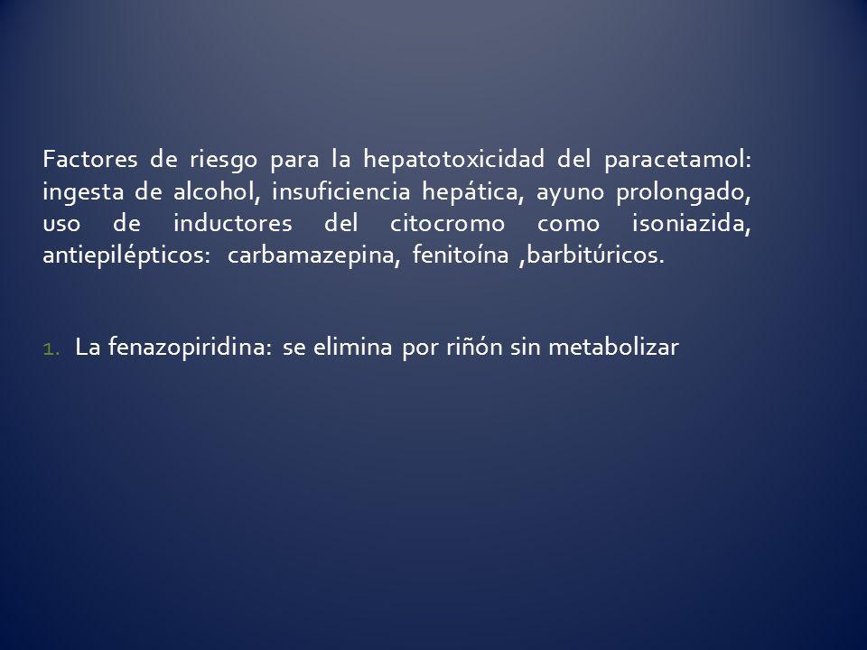 Factores de riesgo para la hepatotoxicidad del paracetamol: ingesta de alcohol, insuficiencia hepática, ayuno prolongado, uso de inductores del citocromo como isoniazida, antiepilépticos: carbamazepina, fenitoína ,barbitúricos.