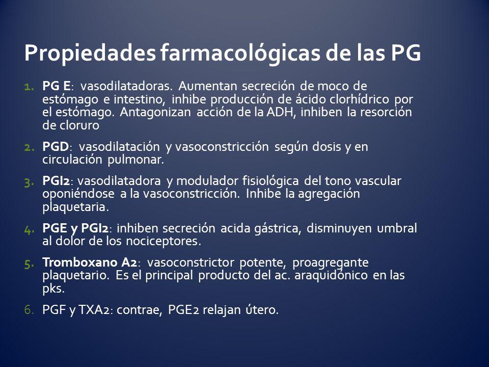 Propiedades farmacológicas de las PG
