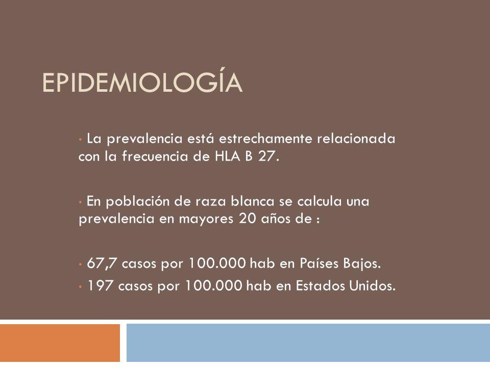 Epidemiología La prevalencia está estrechamente relacionada con la frecuencia de HLA B 27.