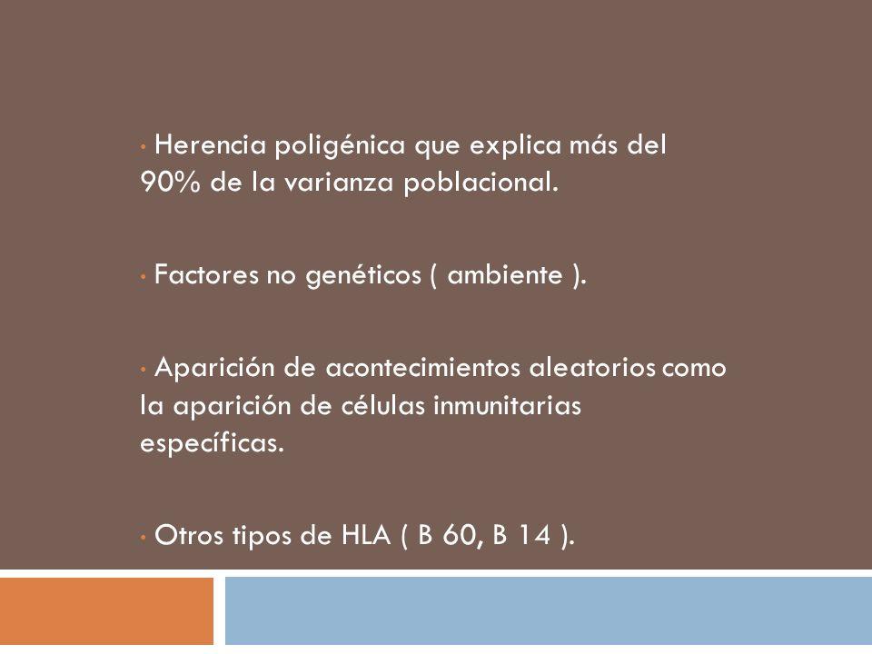 Herencia poligénica que explica más del 90% de la varianza poblacional.