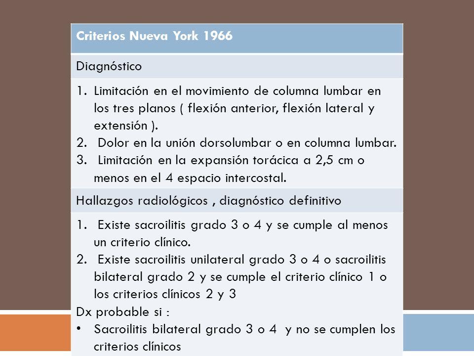 Criterios Nueva York 1966 Diagnóstico.