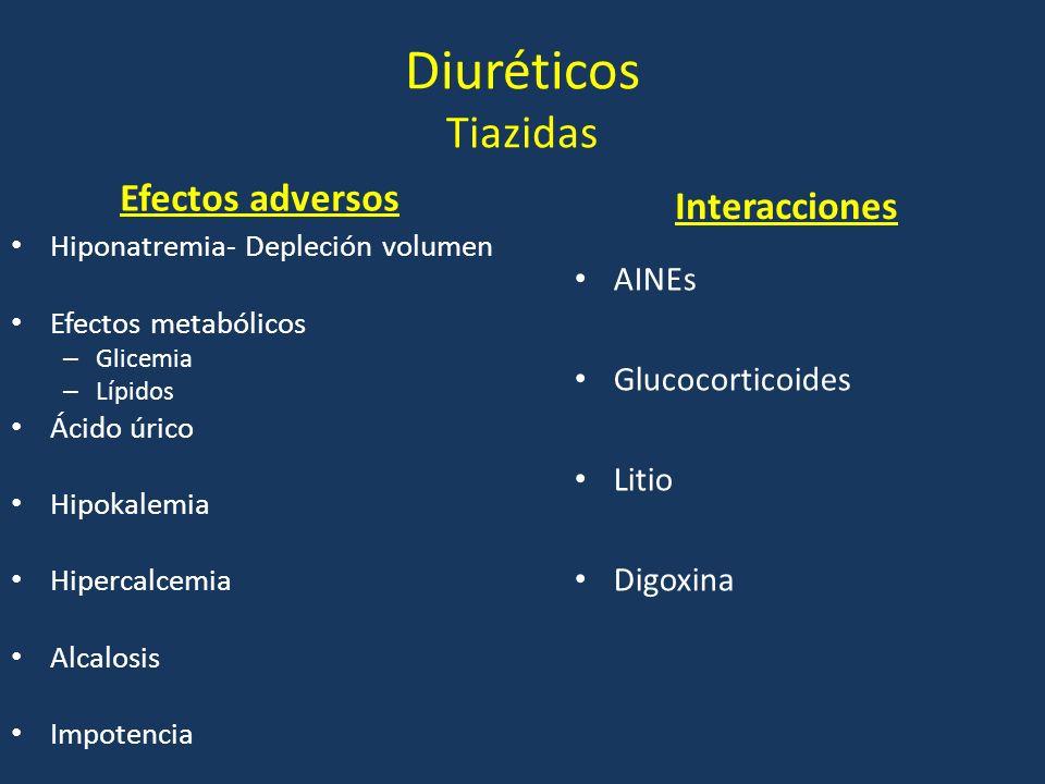 Diuréticos Tiazidas Efectos adversos Interacciones AINEs