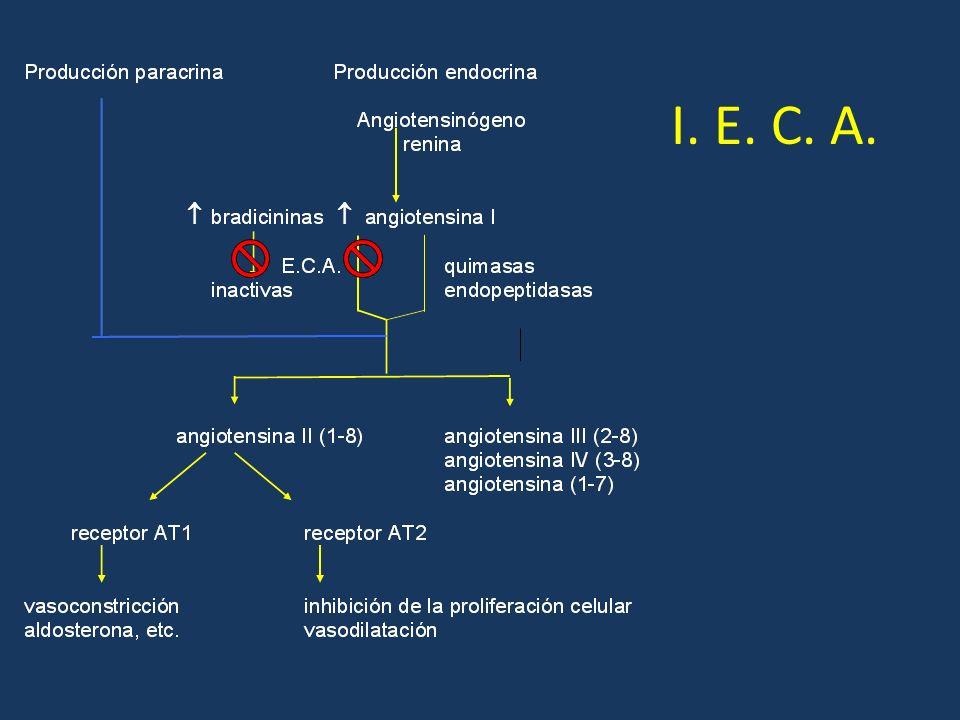 I. E. C. A.   Descubiertos a partir de veneno de serpiente