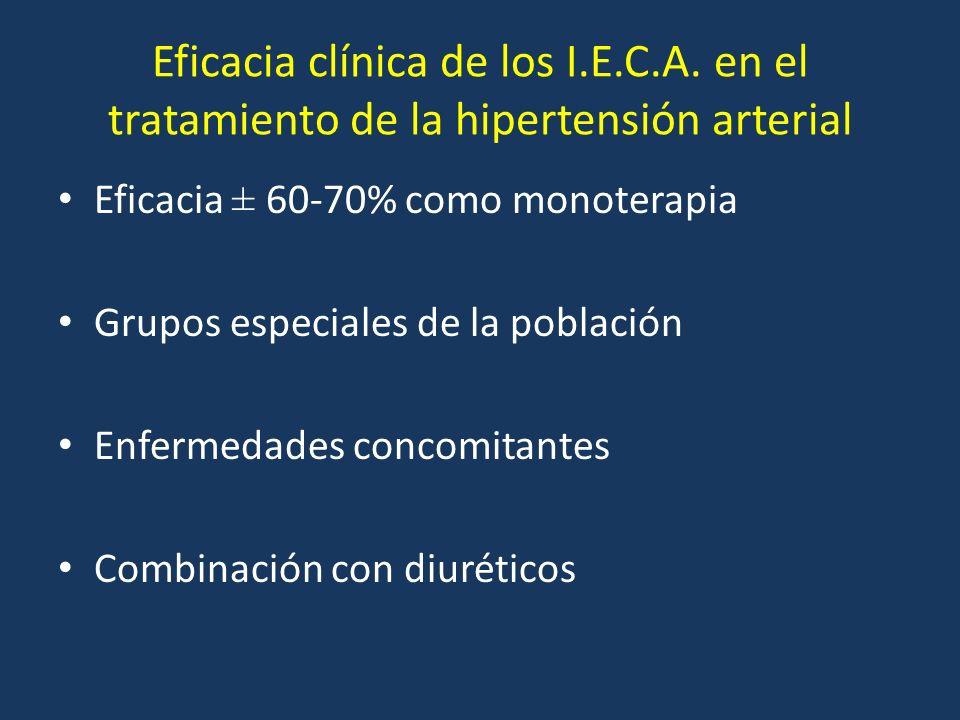 Eficacia clínica de los I. E. C. A