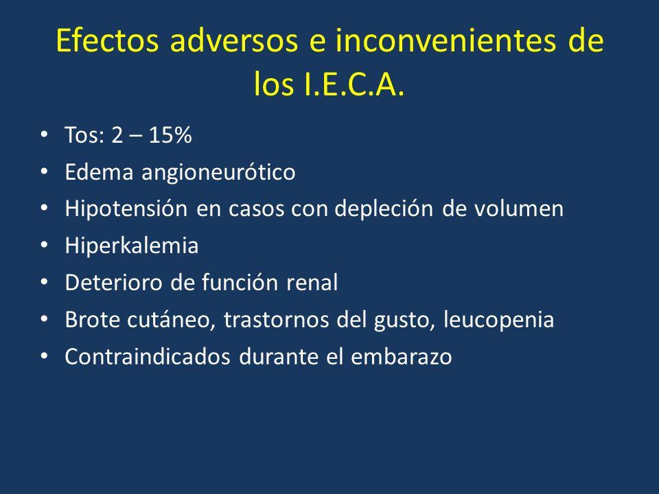 Efectos adversos e inconvenientes de los I.E.C.A.