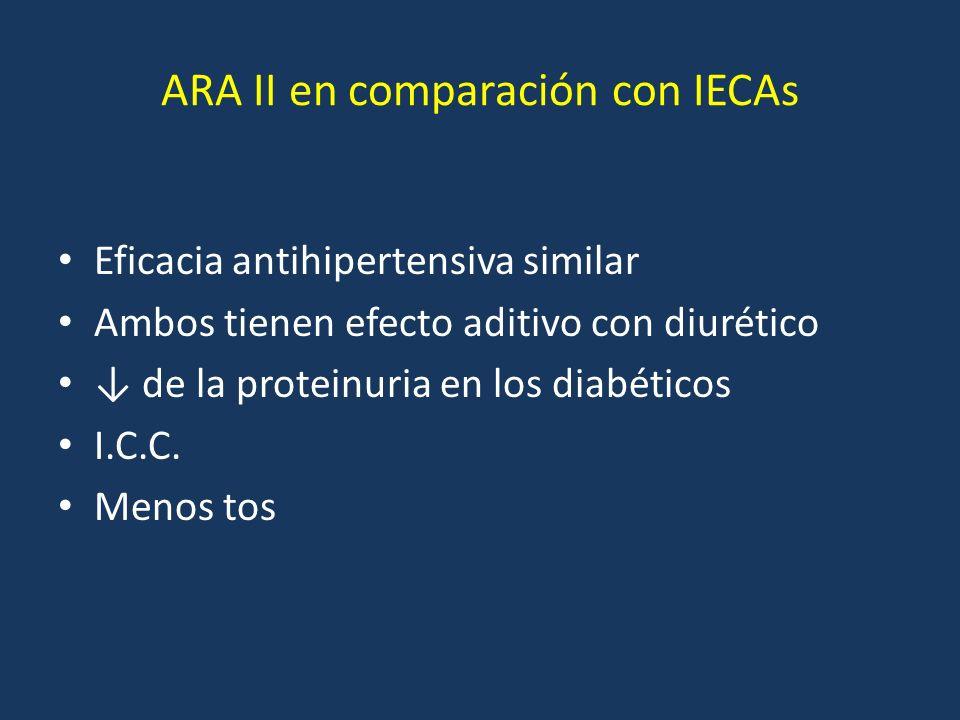ARA II en comparación con IECAs