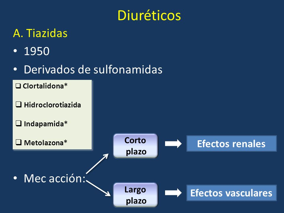 Diuréticos A. Tiazidas 1950 Derivados de sulfonamidas Mec acción: