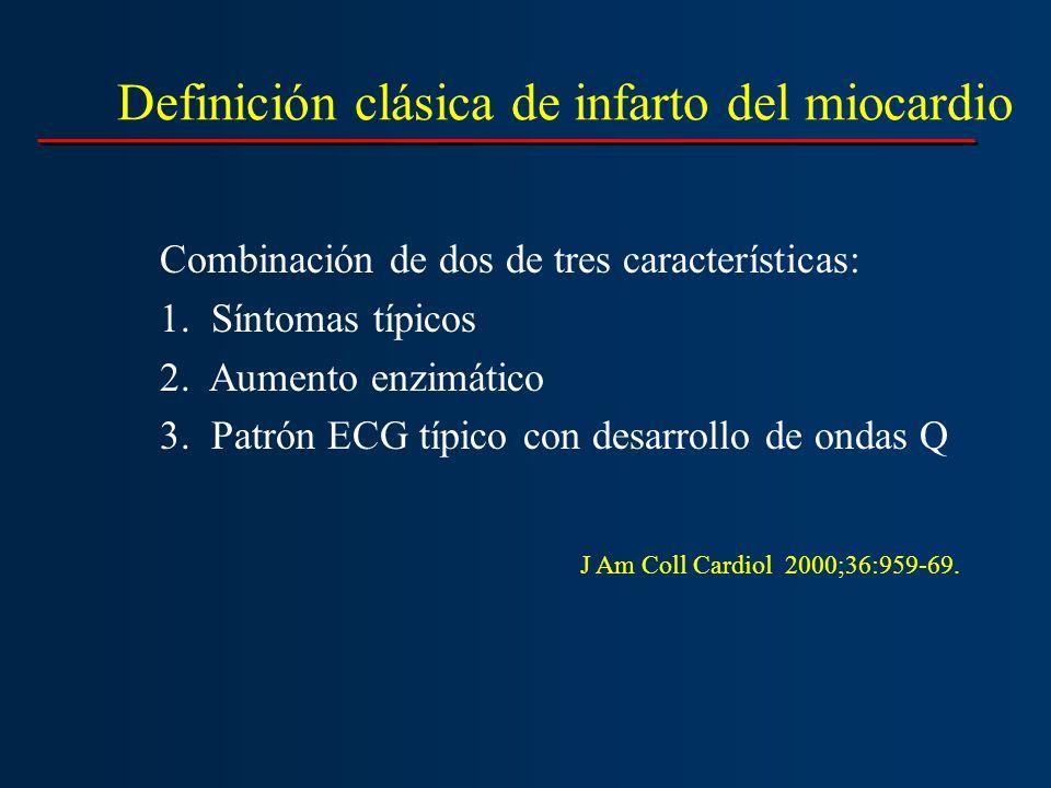 Definición clásica de infarto del miocardio